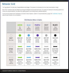 Screenshot of Behavior Grid website
