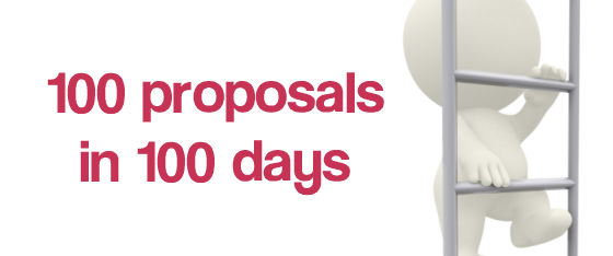 Aaron Hoos, Writer: 100 proposals in 100 days