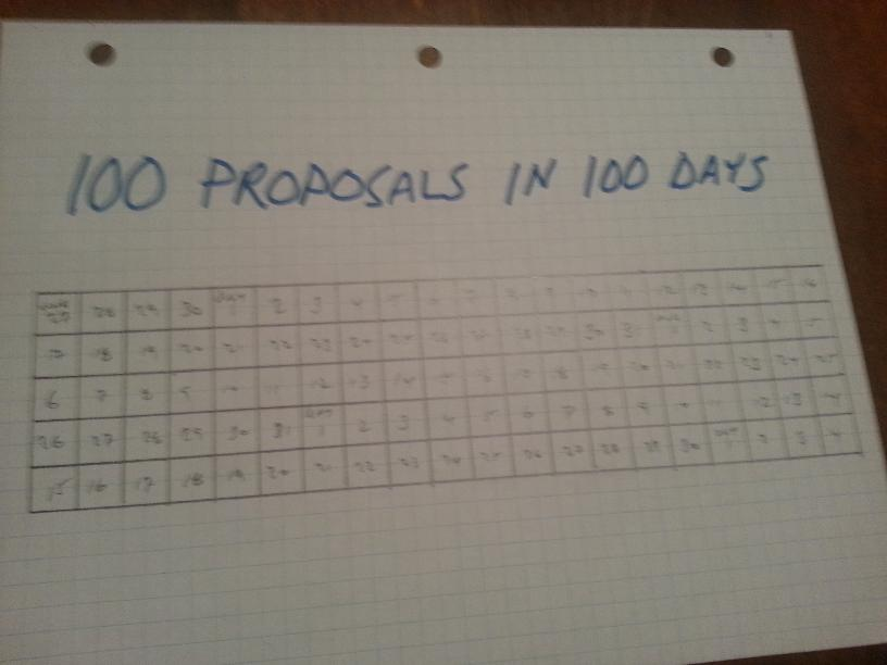 aaron-hoos-writer-100-proposals-tracking