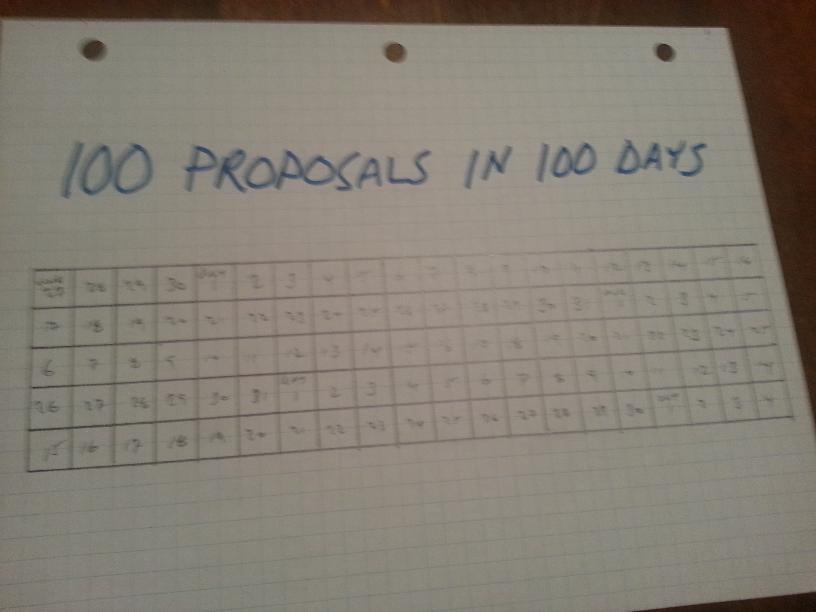 aaron-hoos-writer-100-proposals-tracking