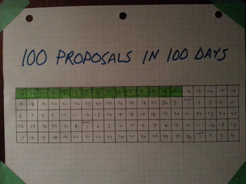 aaron-hoos-writer-100-proposals-day-15