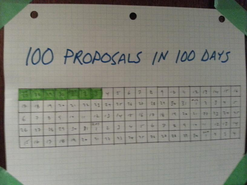 aaron-hoos-writer-100-proposals-tracking-day7