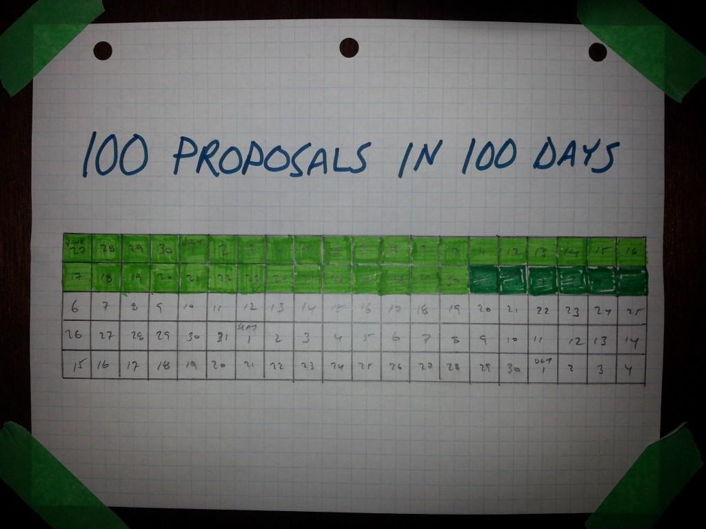 100_Proposals_in_100_days_Prop40